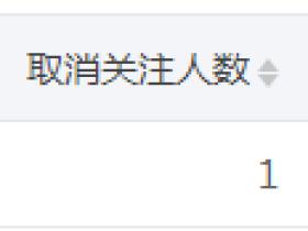 一个五线县城自媒体是如何做到两周吸粉6万的