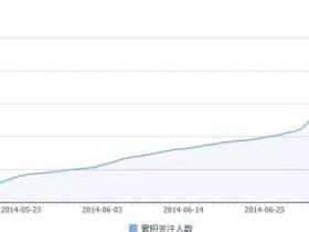 """看""""英雄小助手""""公众号如何运营1年时间 粉丝从0增加到200万!"""